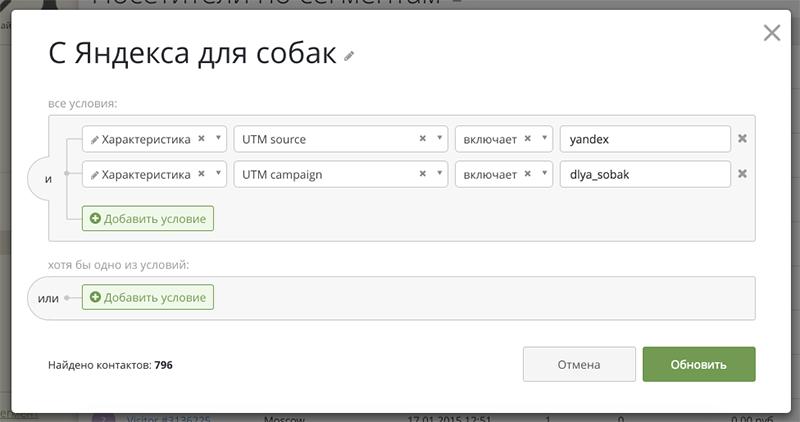 Как сегментировать посетителей из Яндекса