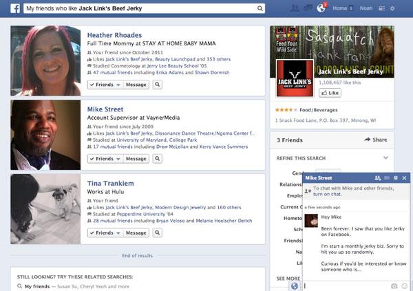 Продажи в фейсбук