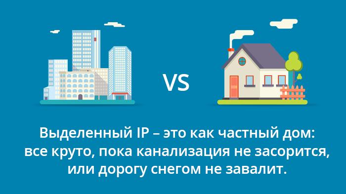 Выделеный IP-адрес или общественный