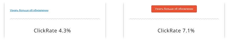 Тестирование кнопок в письмах